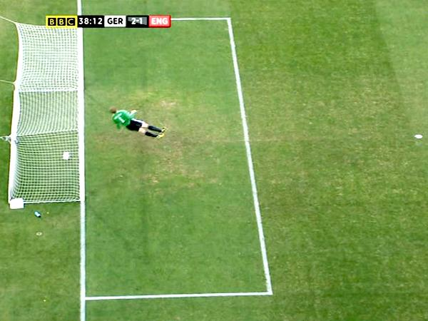 England denied a goal in the Worl Cup 2010 against Germany, as Frank Lampard's shot clearly went over the line